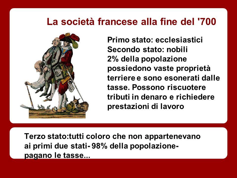 La società francese alla fine del '700 Primo stato: ecclesiastici Secondo stato: nobili 2% della popolazione possiedono vaste proprietà terriere e son