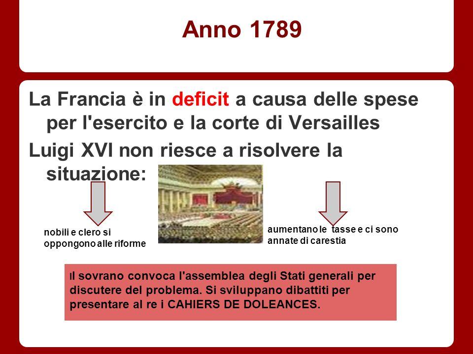Anno 1789 La Francia è in deficit a causa delle spese per l'esercito e la corte di Versailles Luigi XVI non riesce a risolvere la situazione: nobili e