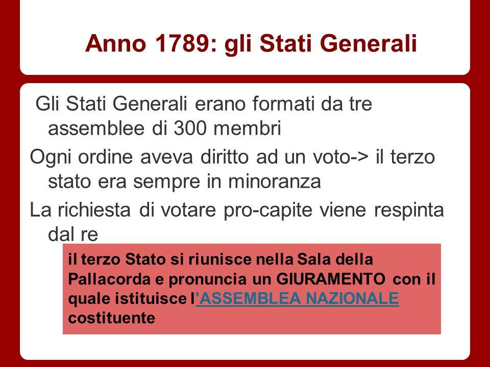 Anno 1789: gli Stati Generali Gli Stati Generali erano formati da tre assemblee di 300 membri Ogni ordine aveva diritto ad un voto-> il terzo stato er