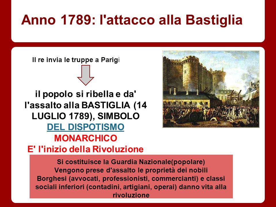 Anno 1789: l'attacco alla Bastiglia Il re invia le truppe a Parigi il popolo si ribella e da' l'assalto alla BASTIGLIA (14 LUGLIO 1789), SIMBOLO DEL D