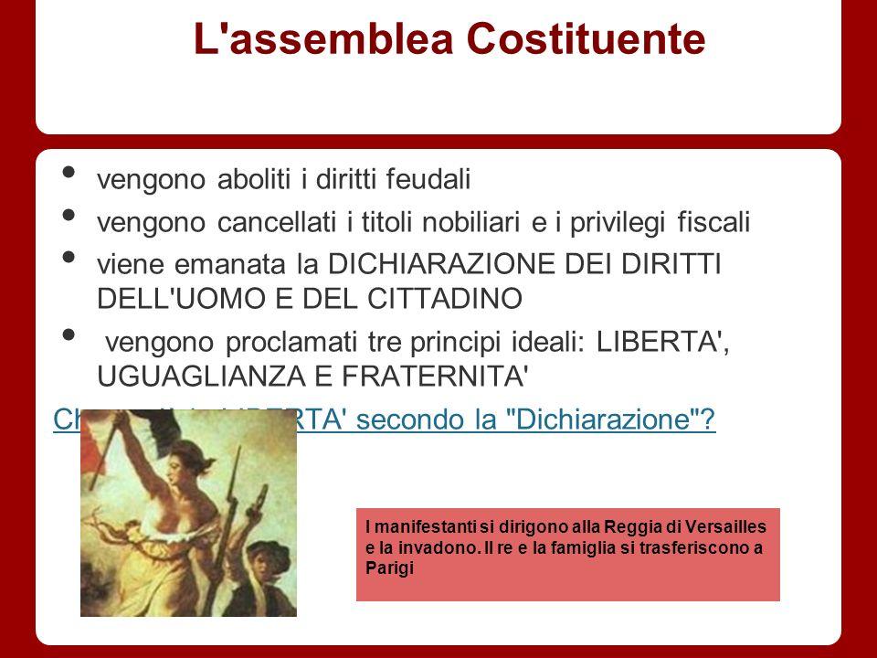 L'assemblea Costituente vengono aboliti i diritti feudali vengono cancellati i titoli nobiliari e i privilegi fiscali viene emanata la DICHIARAZIONE D