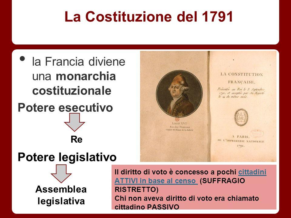 La Costituzione del 1791 la Francia diviene una monarchia costituzionale Potere esecutivo Re Potere legislativo Assemblea legislativa Il diritto di vo