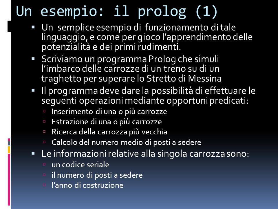 Un esempio: il prolog (1) Un semplice esempio di funzionamento di tale linguaggio, e come per gioco lapprendimento delle potenzialità e dei primi rudimenti.