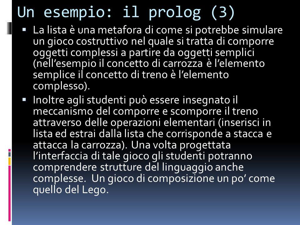 Un esempio: il prolog (3) La lista è una metafora di come si potrebbe simulare un gioco costruttivo nel quale si tratta di comporre oggetti complessi a partire da oggetti semplici (nellesempio il concetto di carrozza è lelemento semplice il concetto di treno è lelemento complesso).