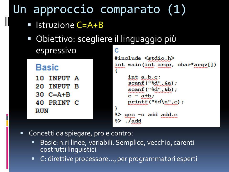 Un approccio comparato (1) Istruzione C=A+B Obiettivo: scegliere il linguaggio più espressivo Concetti da spiegare, pro e contro: Basic: n.ri linee, variabili.