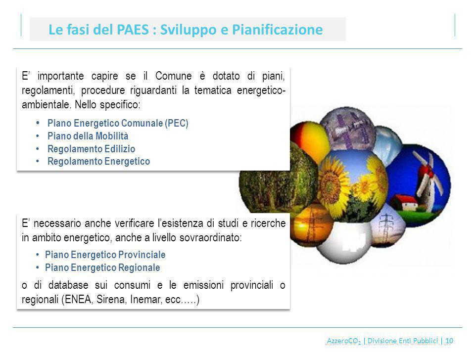 AzzeroCO 2 | Divisione Enti Pubblici | 10 AzzeroCO 2 | Divisione Enti Pubblici | 10 Le fasi del PAES : Sviluppo e Pianificazione E importante capire se il Comune è dotato di piani, regolamenti, procedure riguardanti la tematica energetico- ambientale.