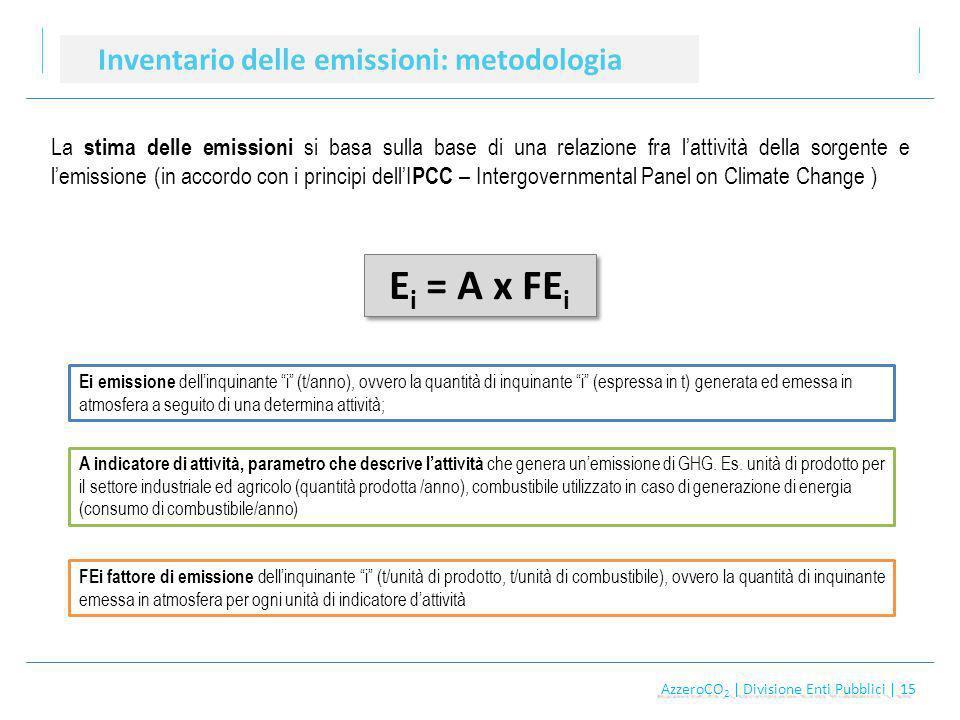 AzzeroCO 2 | Divisione Enti Pubblici | 15 AzzeroCO 2 | Divisione Enti Pubblici | 15 Inventario delle emissioni: metodologia La stima delle emissioni si basa sulla base di una relazione fra lattività della sorgente e lemissione (in accordo con i principi dellI PCC – Intergovernmental Panel on Climate Change ) E i = A x FE i Ei emissione dellinquinante i (t/anno), ovvero la quantità di inquinante i (espressa in t) generata ed emessa in atmosfera a seguito di una determina attività; A indicatore di attività, parametro che descrive lattività che genera unemissione di GHG.