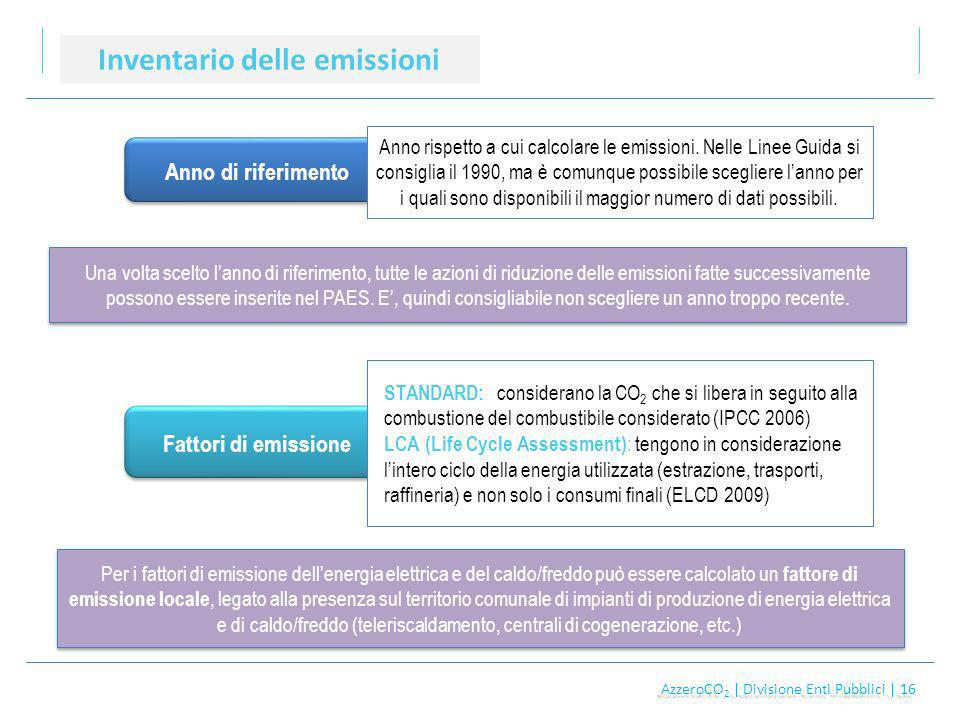 AzzeroCO 2 | Divisione Enti Pubblici | 16 AzzeroCO 2 | Divisione Enti Pubblici | 16 Inventario delle emissioni Una volta scelto lanno di riferimento, tutte le azioni di riduzione delle emissioni fatte successivamente possono essere inserite nel PAES.