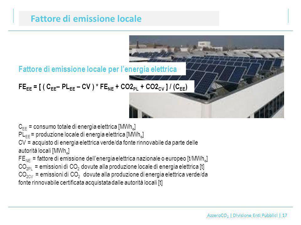 AzzeroCO 2 | Divisione Enti Pubblici | 17 AzzeroCO 2 | Divisione Enti Pubblici | 17 Fattore di emissione locale Fattore di emissione locale per lenergia elettrica FE EE = [ ( C EE – PL EE – CV ) * FE NE + CO2 PL + CO2 CV ] / (C EE ) C EE = consumo totale di energia elettrica [MWh e ] PL EE = produzione locale di energia elettrica [MWh e ] CV = acquisto di energia elettrica verde/da fonte rinnovabile da parte delle autorità locali [MWh e ] FE NE = fattore di emissione dellenergia elettrica nazionale o europeo [t/MWh e ] CO 2PL = emissioni di CO 2 dovute alla produzione locale di energia elettrica [t] CO 2CV = emissioni di CO 2 dovute alla produzione di energia elettrica verde/da fonte rinnovabile certificata acquistata dalle autorità locali [t]