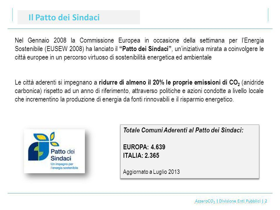 AzzeroCO 2 | Divisione Enti Pubblici | 13 AzzeroCO 2 | Divisione Enti Pubblici | 13 Inventario delle emissioni