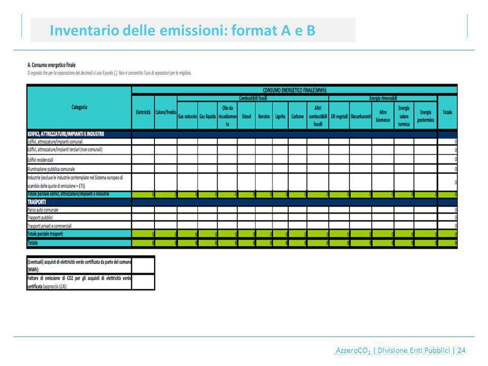 AzzeroCO 2 | Divisione Enti Pubblici | 24 AzzeroCO 2 | Divisione Enti Pubblici | 24 Inventario delle emissioni: format A e B