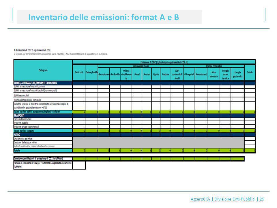 AzzeroCO 2 | Divisione Enti Pubblici | 25 AzzeroCO 2 | Divisione Enti Pubblici | 25 Inventario delle emissioni: format A e B