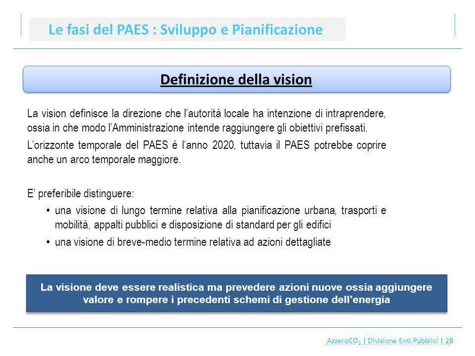 AzzeroCO 2 | Divisione Enti Pubblici | 28 AzzeroCO 2 | Divisione Enti Pubblici | 28 Definizione della vision Le fasi del PAES : Sviluppo e Pianificazione La vision definisce la direzione che lautorità locale ha intenzione di intraprendere, ossia in che modo lAmministrazione intende raggiungere gli obiettivi prefissati.