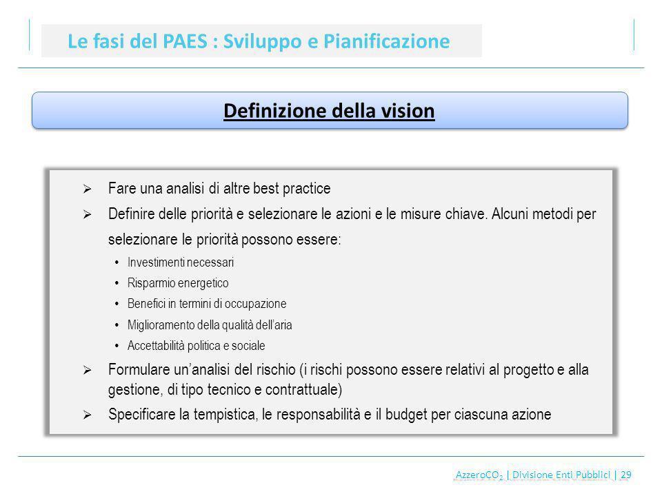 AzzeroCO 2 | Divisione Enti Pubblici | 29 AzzeroCO 2 | Divisione Enti Pubblici | 29 Definizione della vision Le fasi del PAES : Sviluppo e Pianificazione Fare una analisi di altre best practice Definire delle priorità e selezionare le azioni e le misure chiave.