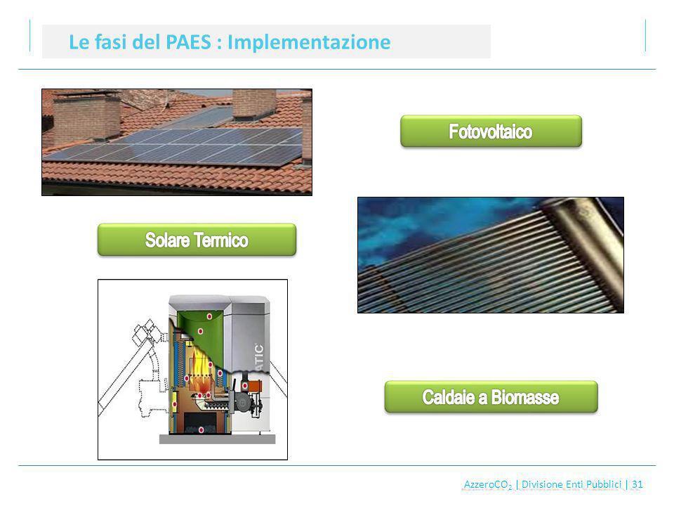AzzeroCO 2 | Divisione Enti Pubblici | 31 AzzeroCO 2 | Divisione Enti Pubblici | 31 Le fasi del PAES : Implementazione