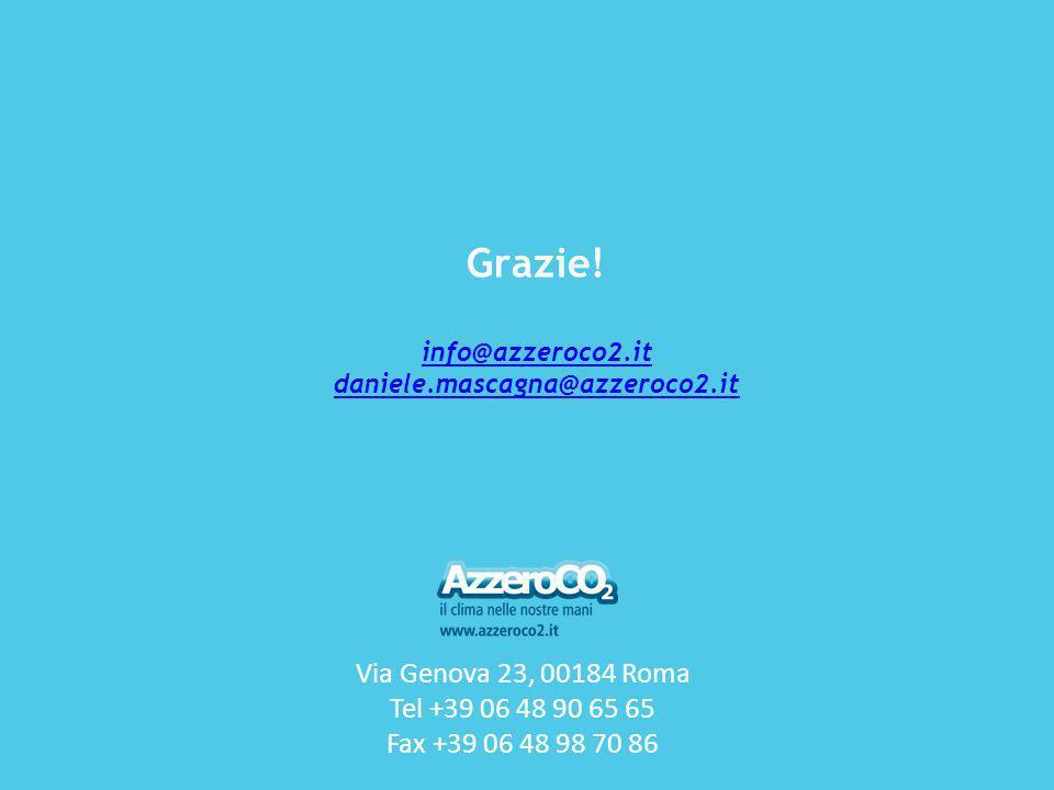 AzzeroCO 2 | Divisione Enti Pubblici | 38 AzzeroCO 2 | Divisione Enti Pubblici | 38 Grazie.