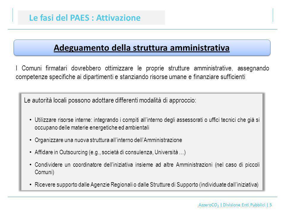 AzzeroCO 2 | Divisione Enti Pubblici | 36 AzzeroCO 2 | Divisione Enti Pubblici | 36 Le fasi del PAES : Monitoraggio Il monitoraggio permette di adeguare costantemente il piano nel corso degli anni, in modo da migliorare continuamente il processo in atto.