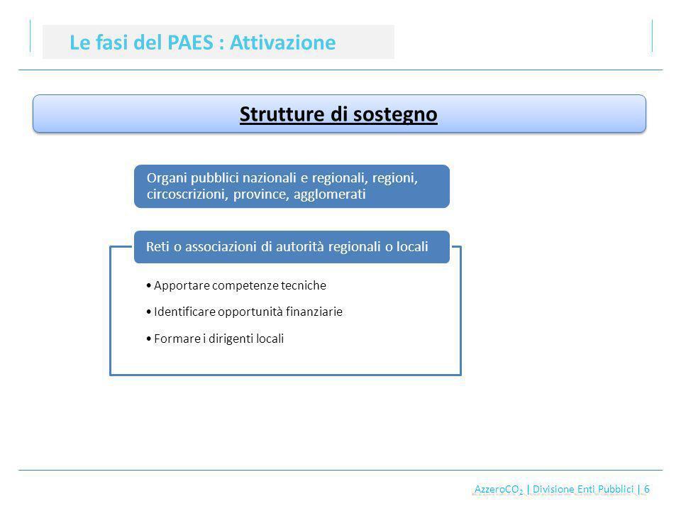 AzzeroCO 2 | Divisione Enti Pubblici | 7 AzzeroCO 2 | Divisione Enti Pubblici | 7 Le fasi del PAES : Attivazione Costruzione forme di supporto stakeholder Chi sono gli stakeholder.