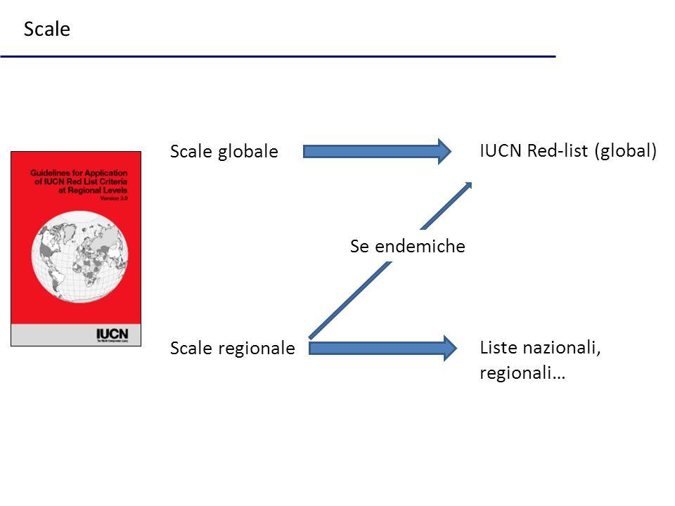 Scale Scale globale Scale regionale IUCN Red-list (global) Liste nazionali, regionali… Se endemiche