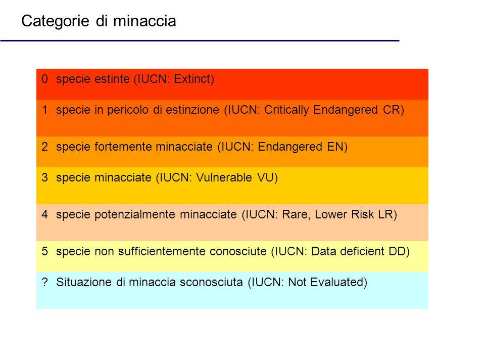 Categorie di minaccia 0specie estinte (IUCN: Extinct) 1specie in pericolo di estinzione (IUCN: Critically Endangered CR) 2specie fortemente minacciate