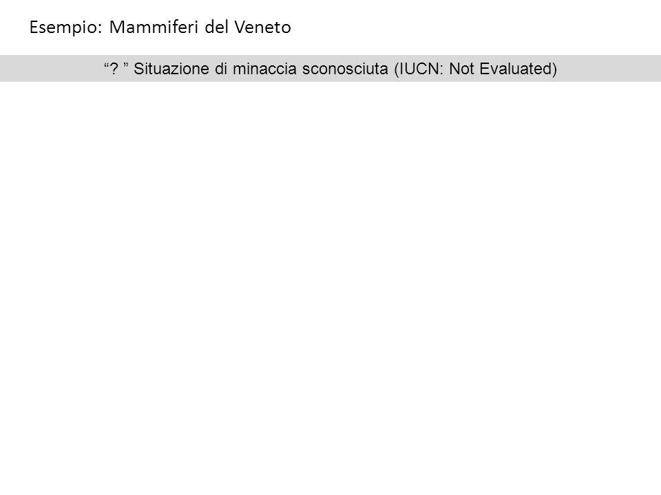 ? Situazione di minaccia sconosciuta (IUCN: Not Evaluated) Esempio: Mammiferi del Veneto
