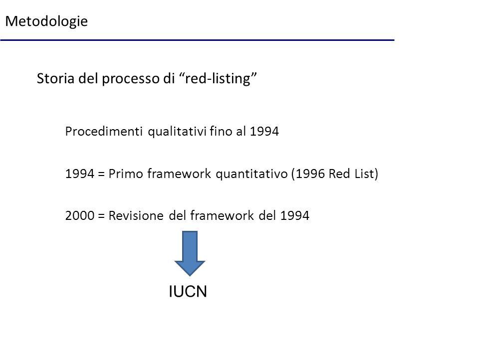 Metodologie Storia del processo di red-listing Procedimenti qualitativi fino al 1994 1994 = Primo framework quantitativo (1996 Red List) 2000 = Revisi