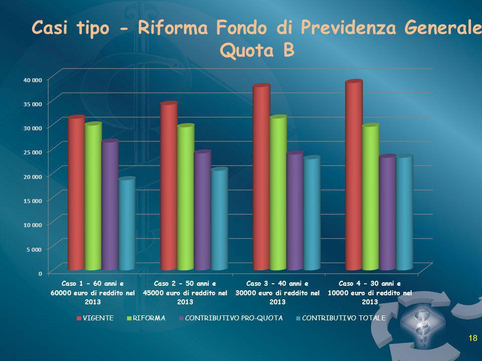 Casi tipo - Riforma Fondo di Previdenza Generale Quota B 18