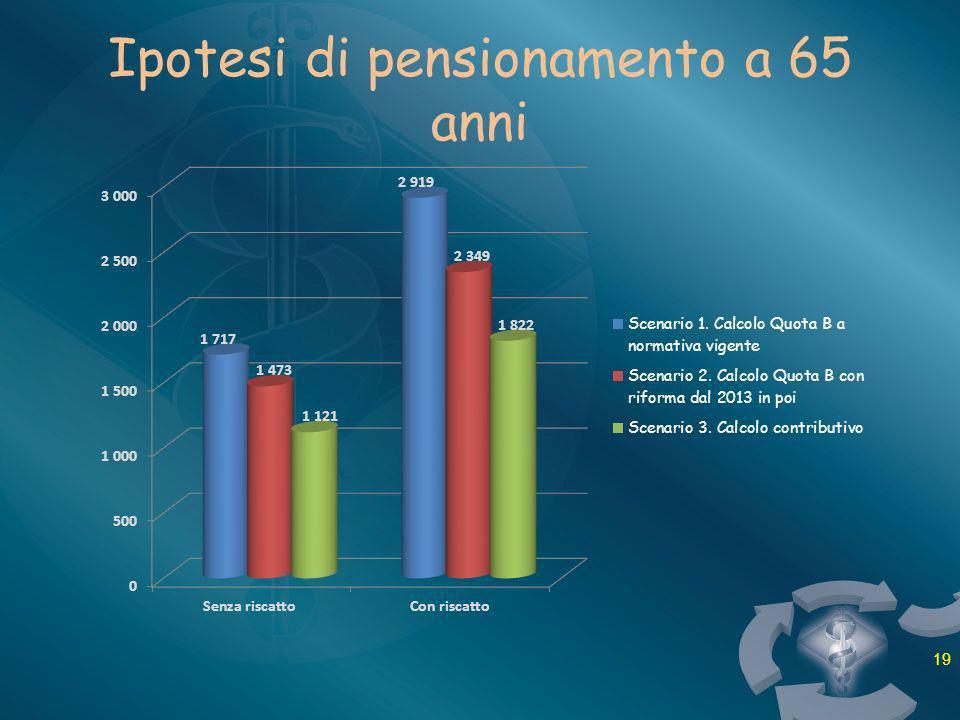 Ipotesi di pensionamento a 65 anni 19