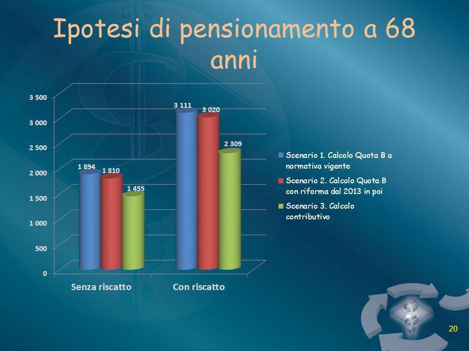 Ipotesi di pensionamento a 68 anni 20
