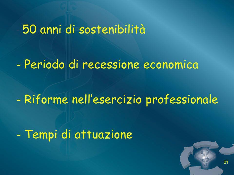 - 50 anni di sostenibilità - Periodo di recessione economica - Riforme nellesercizio professionale - Tempi di attuazione 21