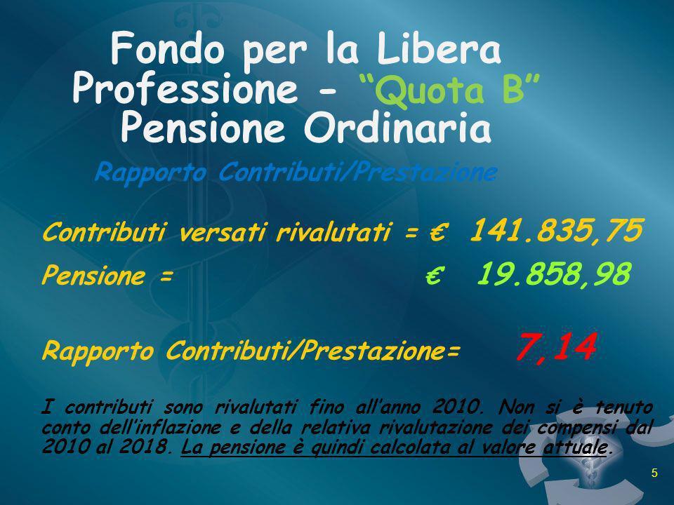 Rapporto Contributi/Prestazione Contributi versati rivalutati = 141.835,75 Pensione = 19.858,98 Rapporto Contributi/Prestazione= 7,14 I contributi son