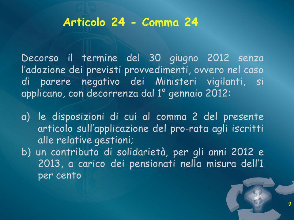 Articolo 24 - Comma 24 Decorso il termine del 30 giugno 2012 senza ladozione dei previsti provvedimenti, ovvero nel caso di parere negativo dei Minist