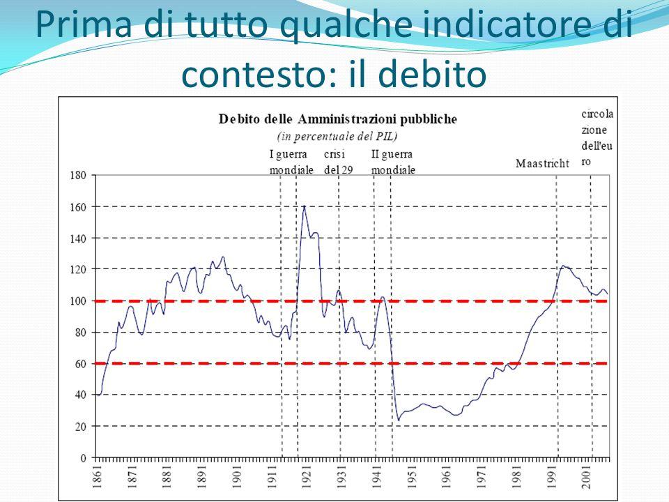 Prima di tutto qualche indicatore di contesto: il debito