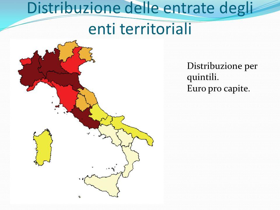 Distribuzione delle entrate degli enti territoriali Distribuzione per quintili. Euro pro capite.