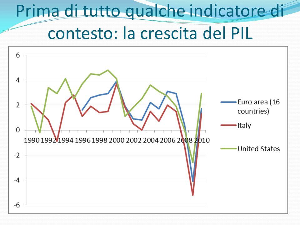Prima di tutto qualche indicatore di contesto: la crescita del PIL
