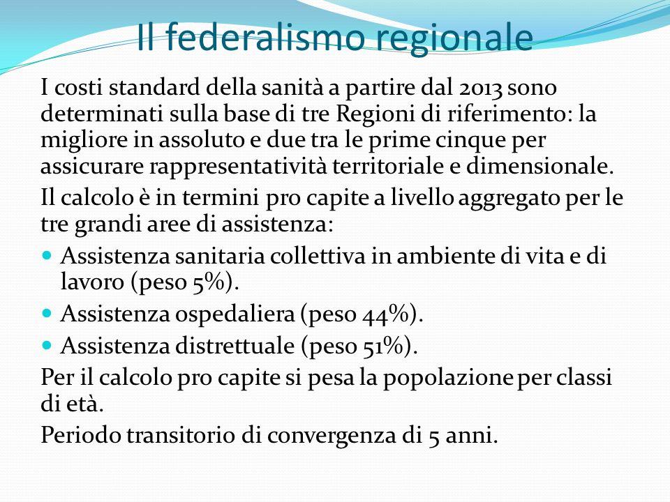 Il federalismo regionale I costi standard della sanità a partire dal 2013 sono determinati sulla base di tre Regioni di riferimento: la migliore in assoluto e due tra le prime cinque per assicurare rappresentatività territoriale e dimensionale.