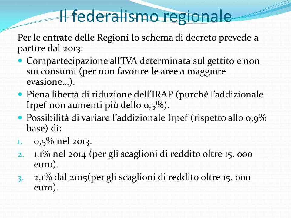 Il federalismo regionale Per le entrate delle Regioni lo schema di decreto prevede a partire dal 2013: Compartecipazione allIVA determinata sul gettito e non sui consumi (per non favorire le aree a maggiore evasione…).