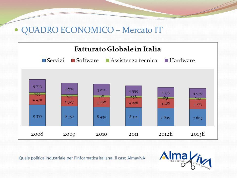 CREDITI E DEBITI – AlmavivA IT Andamento dei debiti finanziari e dei debiti commerciali dal 2006 ad oggi Quale politica industriale per linformatica italiana: il caso AlmavivA