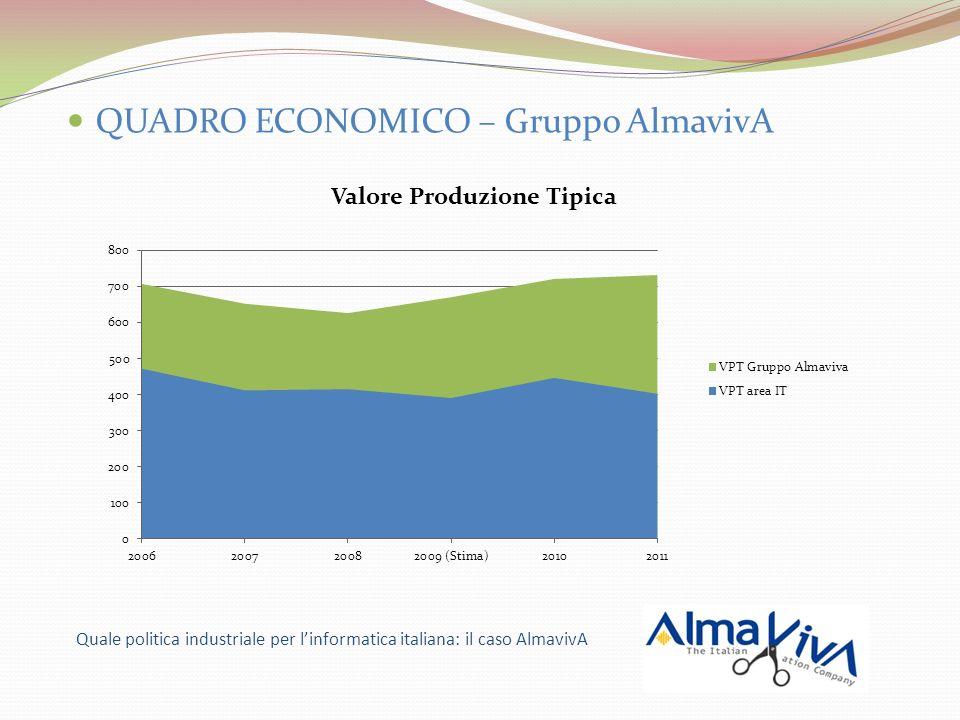 CREDITI E DEBITI – AlmavivA IT Andamento dei Crediti e dei Debiti dal 2006 ad oggi Quale politica industriale per linformatica italiana: il caso AlmavivA