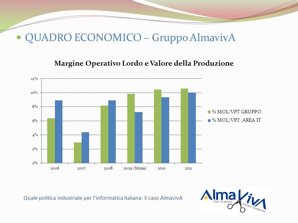 SOLUZIONI Quale politica industriale per linformatica italiana: il caso AlmavivA E senza ricorrere a niente del genere !