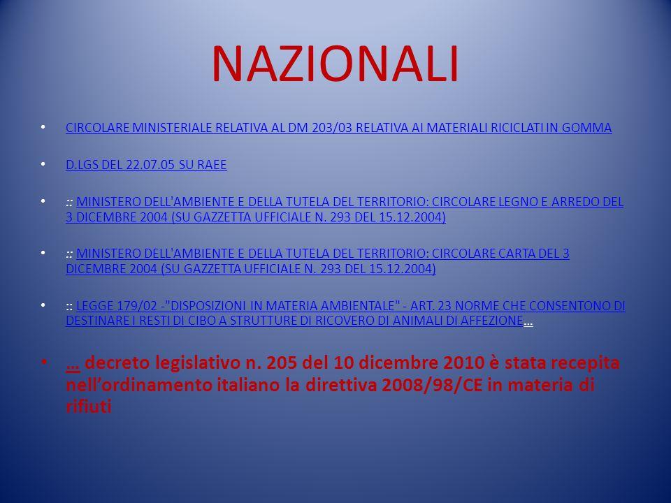 MOLTO PRIMA DEL RICICLO 2. RIUSA: RIFUTA IL RIFIUTO