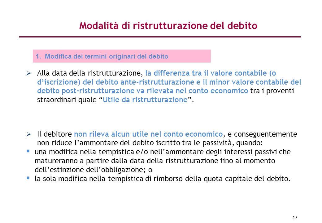 17 Alla data della ristrutturazione, la differenza tra il valore contabile (o discrizione) del debito ante-ristrutturazione e il minor valore contabil
