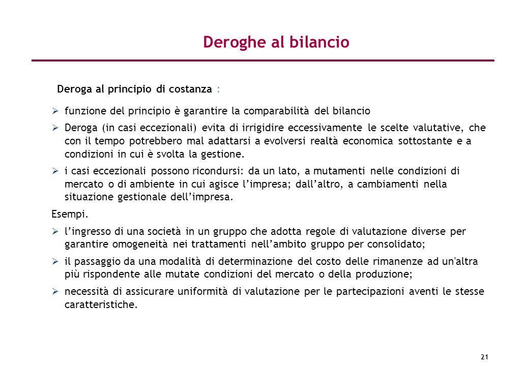 21 Deroghe al bilancio funzione del principio è garantire la comparabilità del bilancio Deroga (in casi eccezionali) evita di irrigidire eccessivament