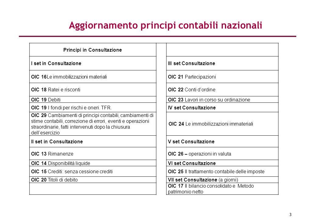 3 Aggiornamento principi contabili nazionali Principi in Consultazione I set in ConsultazioneIII set Consultazione OIC 16Le immobilizzazioni materiali