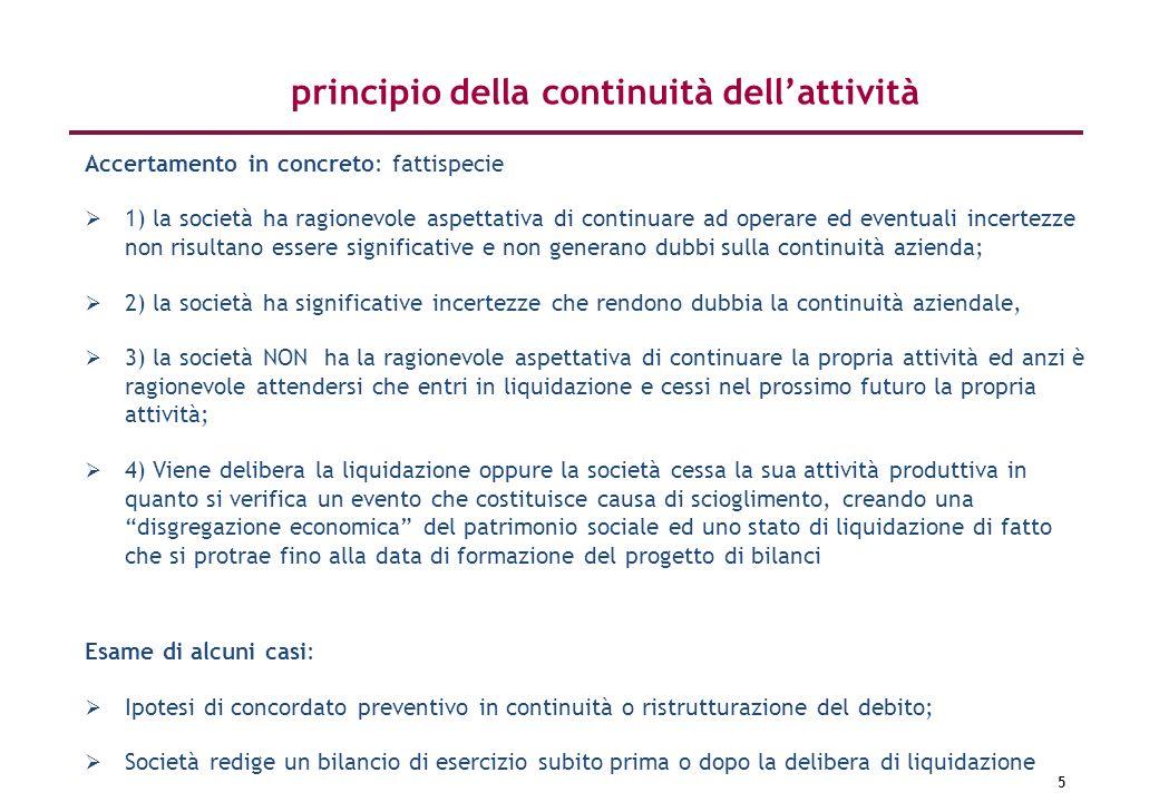 6 MODIFICA DEI TEMPI DI AMMORTAMENTO/SVALUTAZIONI DELLE IMMOBILIZZAZIONI Ammortamento Lart.