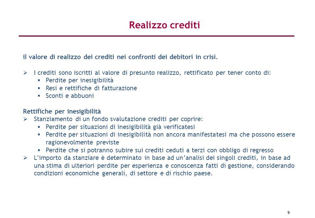 9 il valore di realizzo dei crediti nei confronti dei debitori in crisi. I crediti sono iscritti al valore di presunto realizzo, rettificato per tener