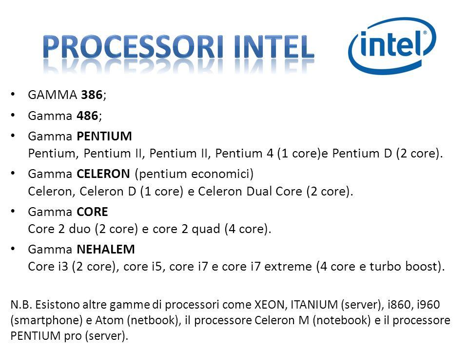 GAMMA 386; Gamma 486; Gamma PENTIUM Pentium, Pentium II, Pentium II, Pentium 4 (1 core)e Pentium D (2 core). Gamma CELERON (pentium economici) Celeron
