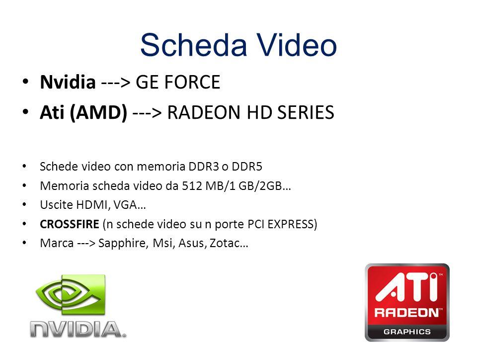 Scheda Video Nvidia ---> GE FORCE Ati (AMD) ---> RADEON HD SERIES Schede video con memoria DDR3 o DDR5 Memoria scheda video da 512 MB/1 GB/2GB… Uscite
