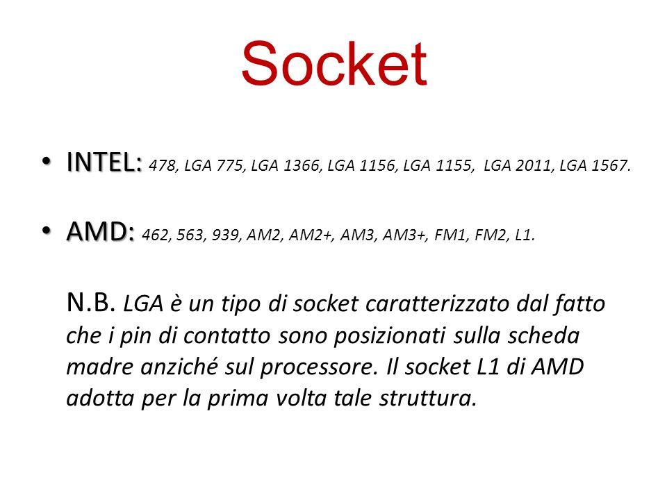 Socket INTEL: INTEL: 478, LGA 775, LGA 1366, LGA 1156, LGA 1155, LGA 2011, LGA 1567. AMD: AMD: 462, 563, 939, AM2, AM2+, AM3, AM3+, FM1, FM2, L1. N.B.