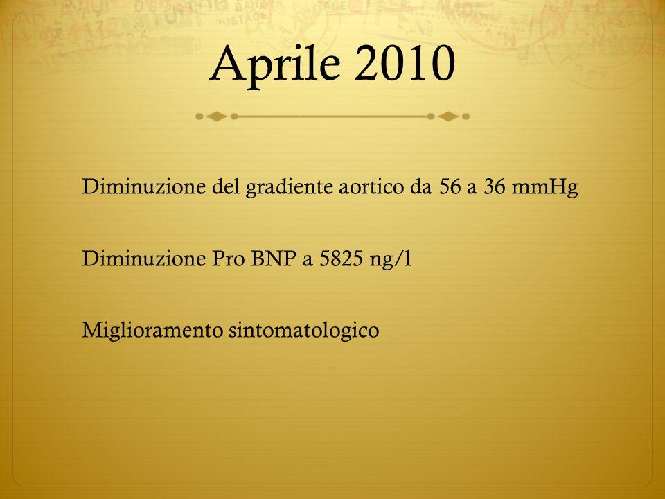 Aprile 2010 Diminuzione del gradiente aortico da 56 a 36 mmHg Diminuzione Pro BNP a 5825 ng/l Miglioramento sintomatologico